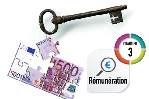 remuneration ch3